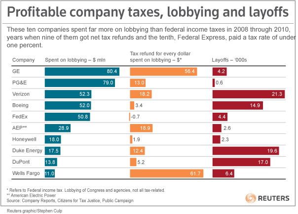 US_TAXLOBBY1211_SC-full